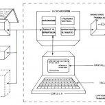 ConfiguracionCPM